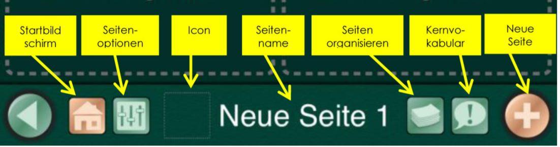 GTN-Seiteneditor